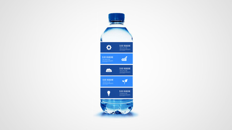 Water Bottle Prezi Template | Prezibase | Prezi Templates | Scoop.it