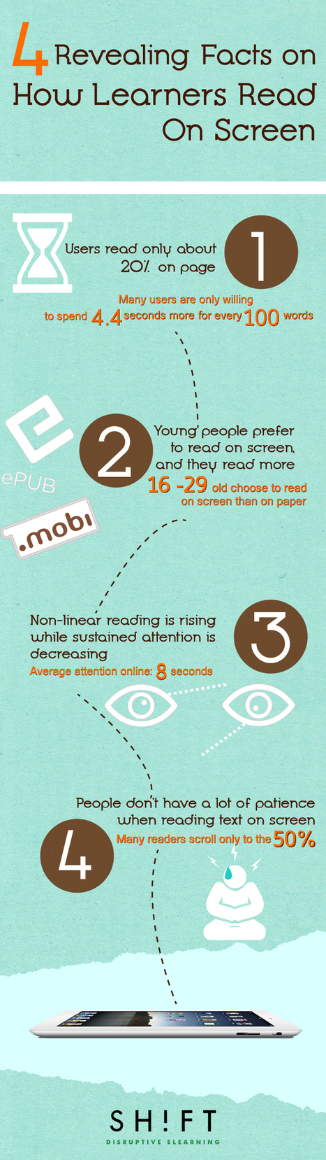 Four Revealing Facts on How Learners Read On Screen [Infographic] | Common Cores, Peels, Seeds | Scoop.it