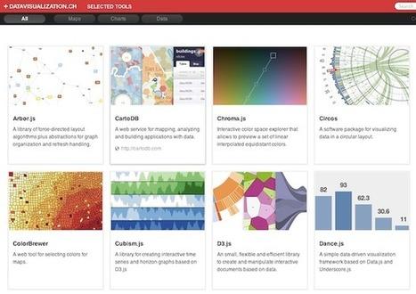Les 10 Meilleurs Outils pour Créer Infographies, MindMap, Timeline, Tableau 2.0, DataVisualisation, VirtualGraph ... | Web 2.0 & 3.0 | Scoop.it