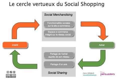 Du e-commerce au f-commerce, m-commerce et t-commerce | mlearn | Scoop.it