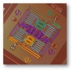 We're Entering a Golden Era of Quantum Computing Research - A Smarter Planet Blog | Post-Sapiens, les êtres technologiques | Scoop.it