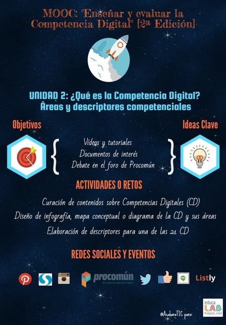 Marco común de Competencia Digital Docente (versión en inglés) | Blog de INTEF | Educacion, ecologia y TIC | Scoop.it