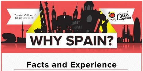 Why Spain? Spanish Tourism by the Numbers (Infographic) | Social Media Marketing | Scoop.it