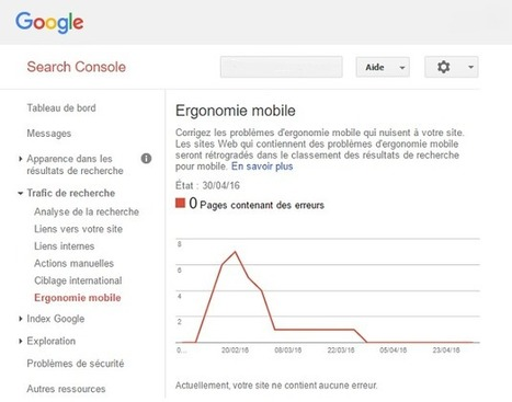 Google Search Console crée le rapport des erreurs de l'ergonomie mobile - Arobasenet.com | Web Marketing : Tendances, Chiffres, Infos | Scoop.it