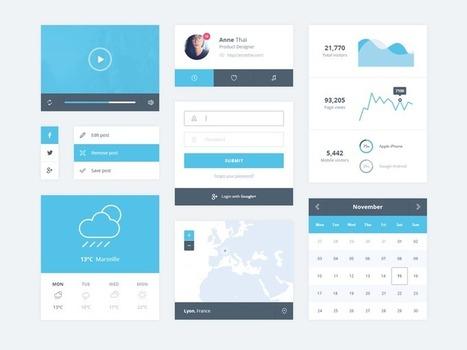 PSD: Minimal UI Kit | webdesign to webdesigners and UX designers | Scoop.it