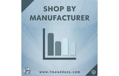 Shop by Brand for Magento | fme Magento Extensions | Scoop.it