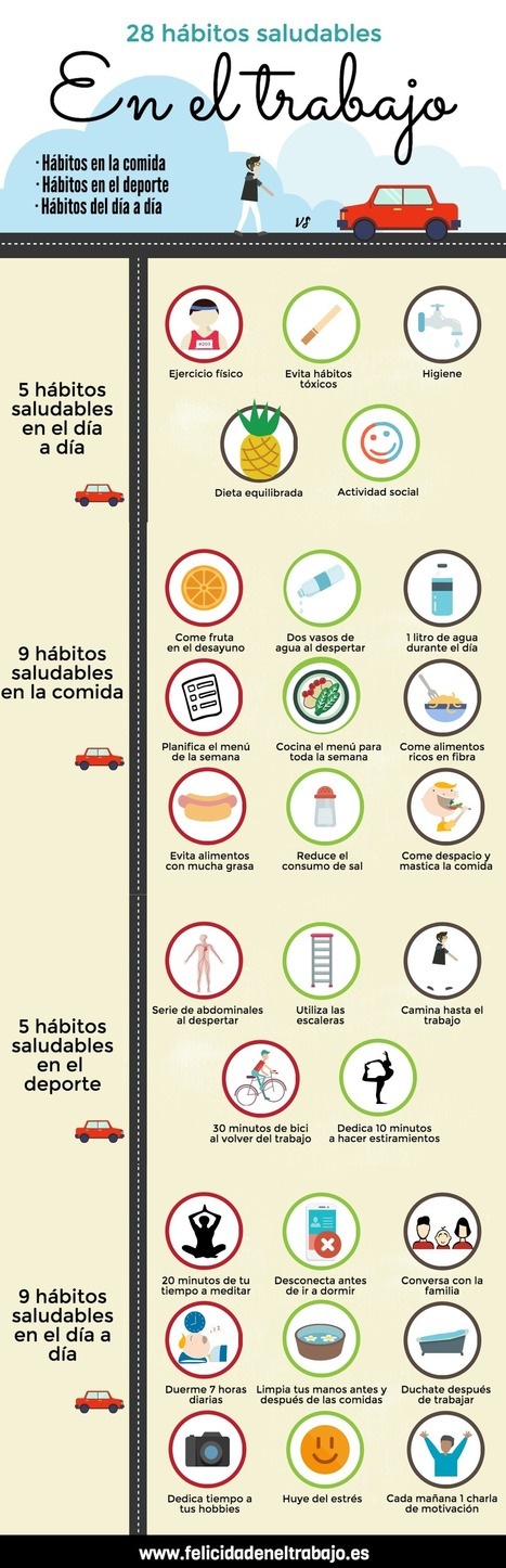 28 hábitos saludables en el trabajo #infografia #infographic #health #rrhh | Recursos Humanos 2.0 | Scoop.it