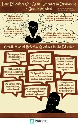 How educators can assist learners in developing a Growth Mindset | ICT | eSkills | To learn or not to learn? | Scoop.it