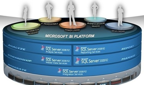 Simple SSIS package monitoring for SQL Server 2008, Part One   troywitthoeft.com   Microsoft Business Intelligence (MSBI)   Scoop.it