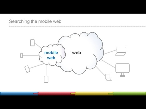 What's The Difference Between Mobile & Desktop SEO?   SEO Tips, Advice, Help   Scoop.it