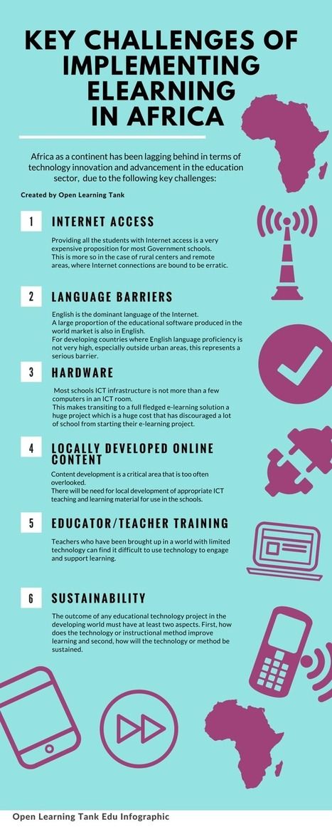 Edu Infographic: Key Challenges Of Implementing eLearning In Africa - Open Learning Tank | E-Learning and Online Teaching | Scoop.it