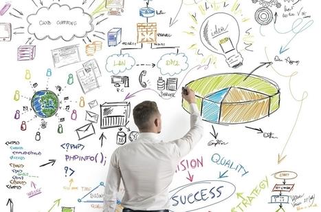 Exprimez vos idées sous forme d'infographies | Facilitation graphique et pensée visuelle | Scoop.it
