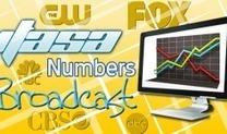 ItaSA Numbers Broadcast: 17 – 22 Febbraio 2013 | mie notizie | Scoop.it