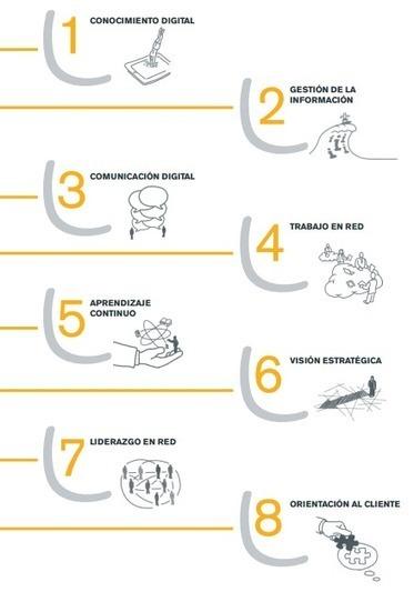 #Ebook: Las 8 competencias digitales para el éxito profesional según el modelo @RocaSalvatella - ProfesorOnlineProfesorOnline | GuadaTIC | Scoop.it