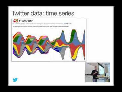 Course Videos: Analyzing Big Data with Twitter | Behavior Research Technology | Scoop.it
