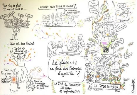 Le plaisir a t'il sa place en entreprise? Au Laboratoire du Management | Thiagi : ressources francophone pour les Jeux Cadres en formation | Scoop.it