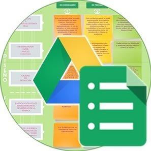 Evaluar los proyectos con RÚBRICAS, apoyados por Google Forms | About e-learning | Scoop.it