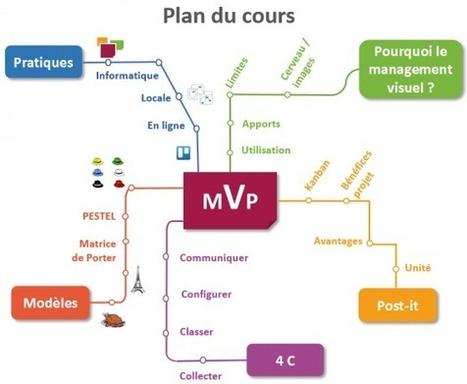 Gratuit, cours en vidéo tous les chapitres de Management visuel de projet MOOC gestion de projets Centrale Lille - [MIND MAPPING POUR TOUS] | François MAGNAN  Formateur Consultant et Documentaliste | Scoop.it