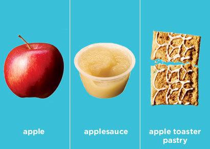 Healthy Eating: 23 Ways to Eat Clean | Fit & Healthy | Scoop.it
