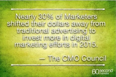 Internet Marketing vs. Mobile Marketing - | @AskJamieTurner | QR Codes - Mobile Marketing | Scoop.it