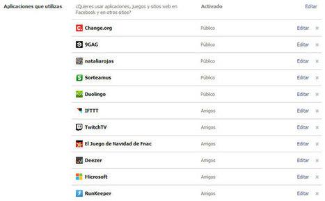 Cómo eliminar los permisos de aplicaciones en Twitter y Facebook ... | Facebook Aplicaciones | Scoop.it