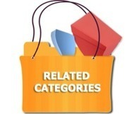 Related Products by Category | Magento extensions | Scoop.it