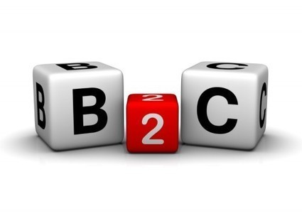 Social Media is Key to B2B Content Marketing | PlusOne Dynamics ... | Lead Gen ► Social Media ► Content marketing | Scoop.it