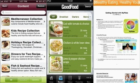 Best healthy eating apps for iPhone and iPad | Cpureport | Scoop.it