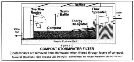 Compost miracles Permaculture Research Institute | Sustainable Futures | Scoop.it