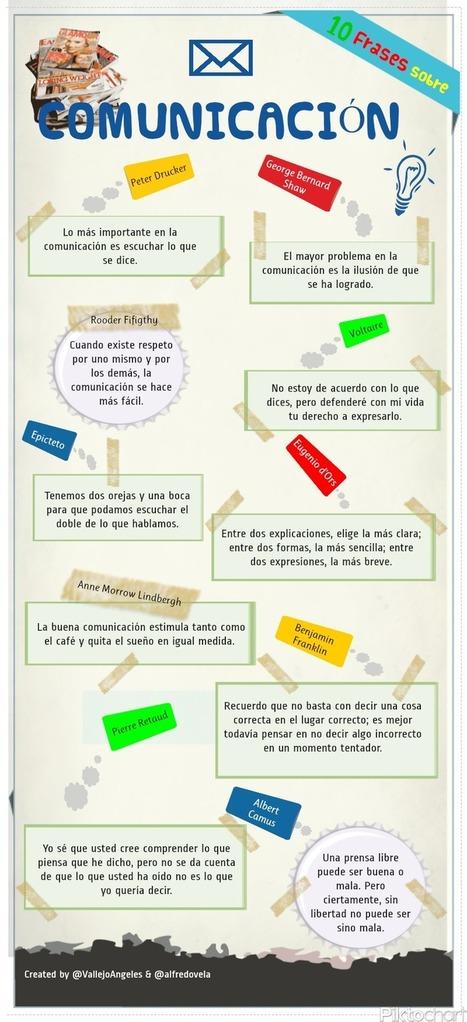 """""""10 Frases celebres sobre la Comunicación""""   VIRTUAL_Edutec   Scoop.it"""