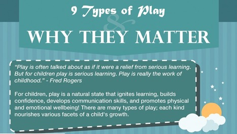9 Types of Play and Why They Matter Infographic - e-Learning Infographics | Pedalogica: educación y TIC | Scoop.it