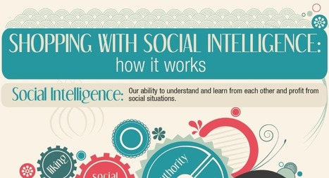 Shopping with Social Intelligence: How it Works [Infographic] | visualizing social media | Scoop.it