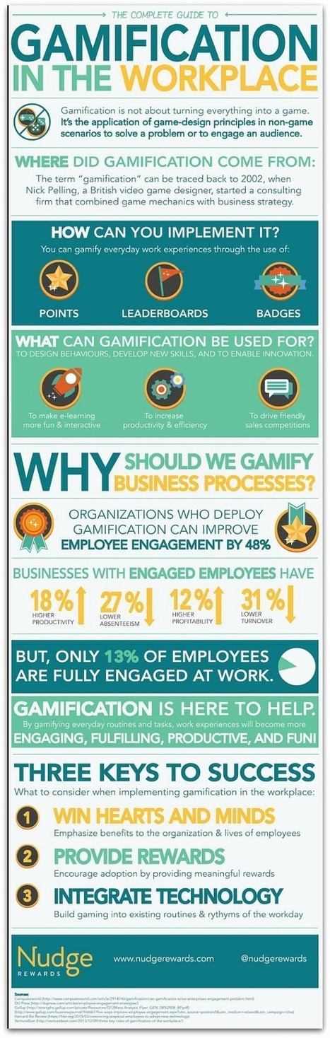 Infographic: Gamification increases employee engagement by 48 percent | RRHH y Más | Scoop.it