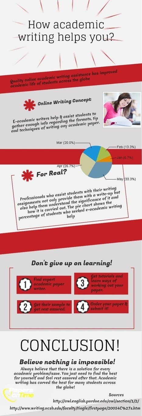 Case Study: How Quality Online academic writing helps You? | All Infographics | Technology and Education Resources | Scoop.it