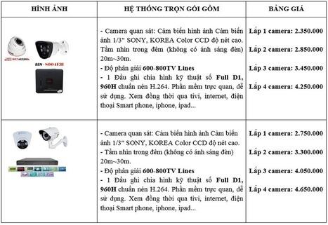 Trung tâm lắp đặt camera quan sát uy tín tại hà nội | Kiến thức Seo | Scoop.it
