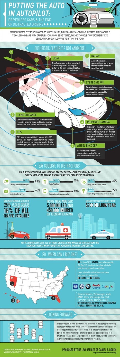 Driverless Cars of the Future Are Here Now [INFOGRAPHIC] | Future Car | Scoop.it