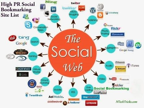 Top High PR Dofollow Social Bookmarking sites list 2014-Updated | Gadgets, Blogging, SEO, Tips & Tricks | Scoop.it