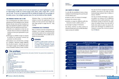 Livres. Les fiches outils du Webmarketing | Les outils de la veille | Veille informationnelle, curation,intelligence économique | Scoop.it