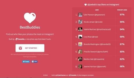 BestBuddies. Qui sont vos meilleurs amis sur Instagram | Les outils de la veille | Les outils du Web 2.0 | Scoop.it