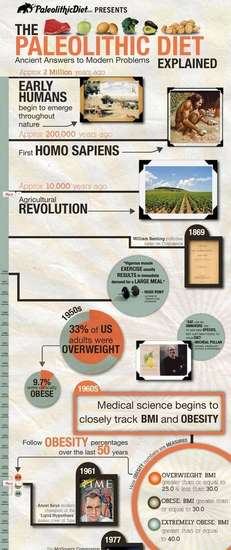 The PaleolithicDiet Infographic | Bouger, manger pour votre santė | Scoop.it