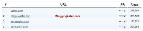 Google Pagerank PR Update December 2013 - Multiple PR Checker Tool | Hosting & Domain Coupon Codes | Scoop.it