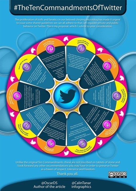 10 Things You Should Immediately Stop Doing on Twitter | Kore Social Mix | Scoop.it