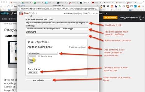 Educator's Guide to LiveBinders | APRENDIZAJE | Scoop.it