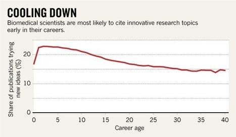 Young scientists lead the way on fresh ideas | Poursuite de carrière des docteurs - PhDs career | Scoop.it