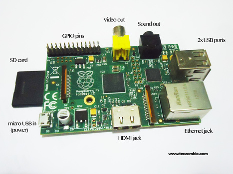 Raspberry Pi : Setup Guide   Raspberry Pi   Scoop.it