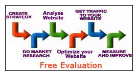 Online Marketing & SEO- 9 trends prevailing in 2013 - | E-Commerce Websites & Internet Marketing | Scoop.it