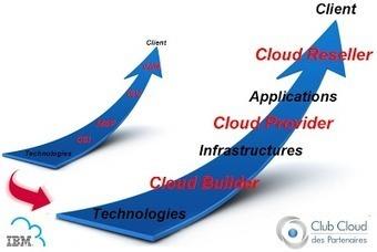 Club Cloud des Partenaires - Le Blog: Ecosystème Cloud 2013 - Prédictions - 6plus6 Surfeurs et Rameurs dans le Tsunami Cloud (Loic Simon, Club Cloud des Partenaires) | IBM SmartCloud | Scoop.it