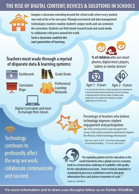Creatively Carving Education Change | Everything iPads | Scoop.it