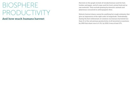 Harvesting The Biosphere: Book Review | Bill Gates | Biospheric Cities | Scoop.it