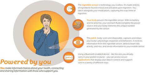 Sensores en píldoras alertan de si el paciente sigue la medicación | CANCER NEWS | Scoop.it